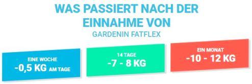 Kaufen Gardenin Fatflex in Darmstadt